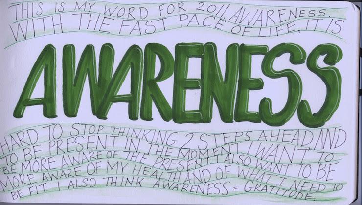 Marketing Awareness Online Test