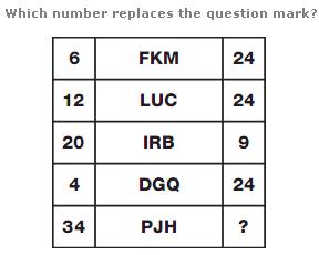 Logical puzzles Question 14