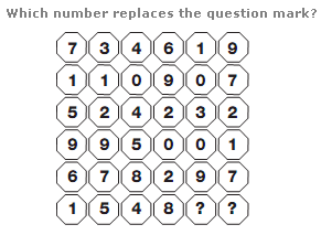 Number puzzles Question 12