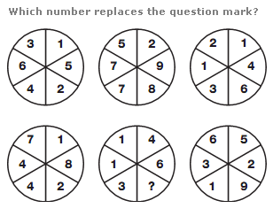 Number puzzles Question 13