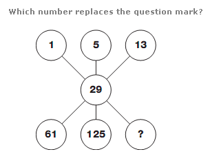 Number puzzles Question 14