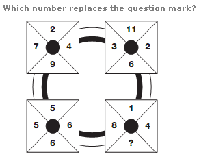 Number puzzles question 7